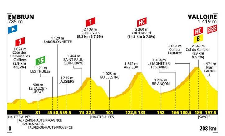 Profile Map Stage 18